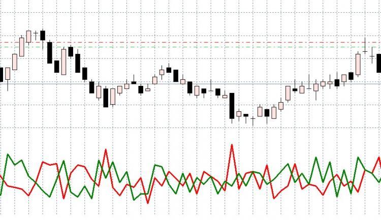 Indicator Volumes Buy-Sell – indicator for MetaTrader 4