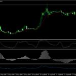 Cowabunga Forex Trend Следуя стратегии