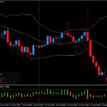 Pinbar filtrata da Valore grafico forex strategy pattern