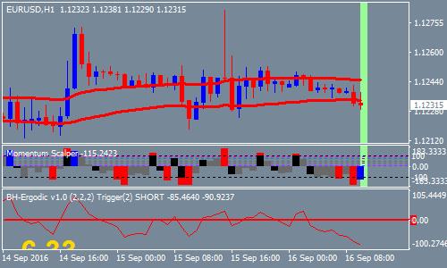 momentum-trading-forex-scalping-strategi