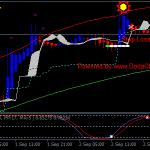 Solar Wind Joy Forex Renko Chart Strategi
