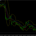 ECHF, EURGBP and USDJPY Forex Scalping Strategy