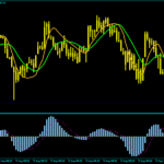 Jurik Scalp Net Trading Forex Scalping Strategy