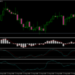 MQLPRO Forex Scalping Strategy