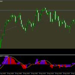 Forex Scalp Retracement Forex Scalping Strategy