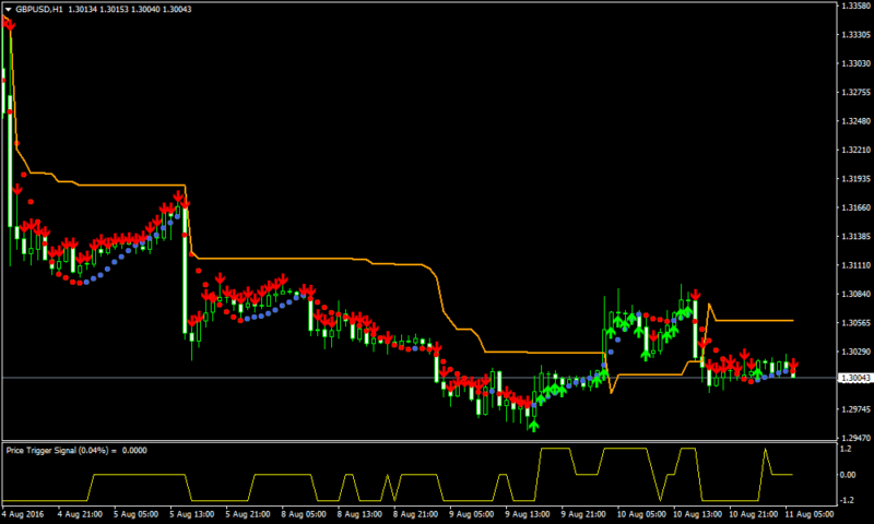 Open Volatility Forex Scalping Strategy