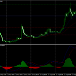 Power Forex Trend Following Strategy