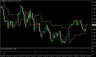 Scalping Method Forex Scalping Strategy