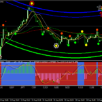 XXL 1 Minute Forex Scalping-Strategie