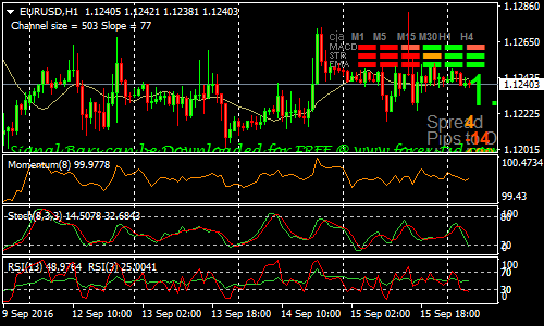 advance-15-minute-forex-scalping-strategy