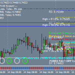 AFStar Strategia Forex Scalping