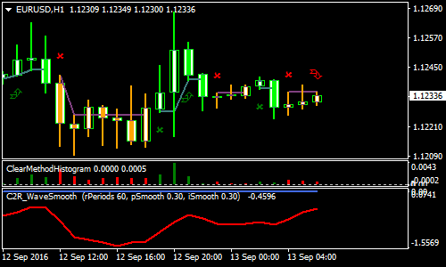 clear-filtered-forex-scalping-strategy