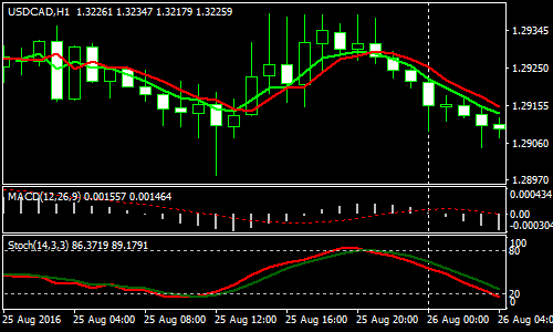 forex-ema-5-scalping-strategy
