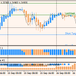 Forex Traffic Delov strategija