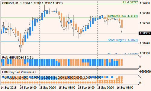 forex-traffic-scalping-strategy