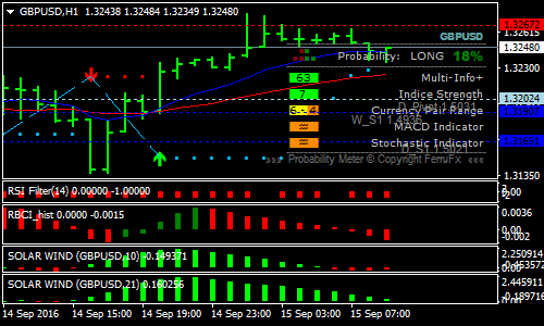 forex-trend-directionscalping-strategy