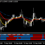 Vapaa Forex Scalping strategia