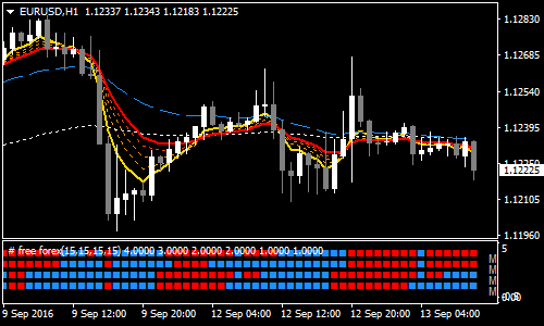 free-forex-scalping-strategy