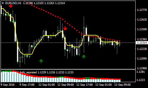 golden-forex-scalping-strategy