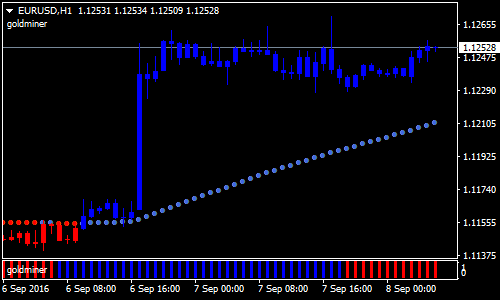 goldminer-2-forex-scalping-strategy