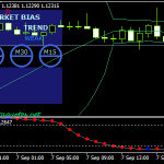 HFT Forex Scalping Strategi