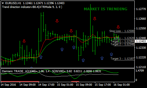 high-frequency-forex-scalping-strategy