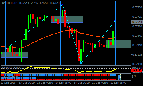 intraday-breakout-forex-scalping-strategy