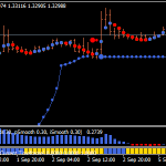 Isakas Strategie Scalping Forex