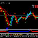 Kupang Trading Forex Scalping Strategy