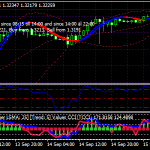 Maksigen Strategie Scalping Forex