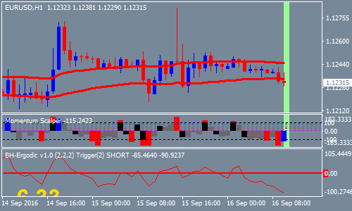 momentum-trading-Forex-scalping-strategy