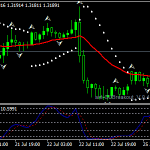 Geen Grail Forex Scalping Strategy