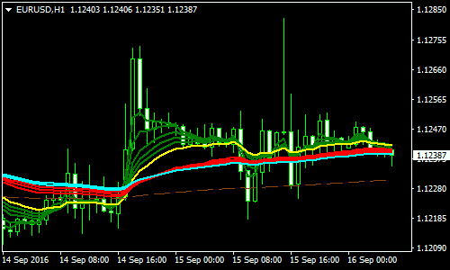 simple-1-minute-forex-scalping-strategy