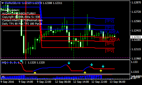 simple-free-forex-scalping-strategy