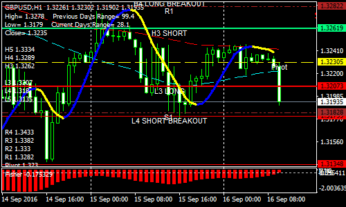 simple-moving-averages-forex-scalping-strategy