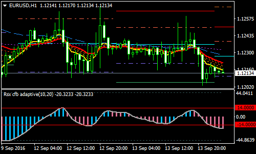 simple-rsx-forex-scalping-strategy