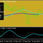 Simple pagkasumpungin Forex Scalping Strategy