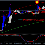 Strategija Solar Wind Joy Forex Renko Chart