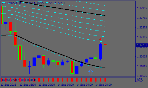 trap-for-the-price-forex-scalping-strategy