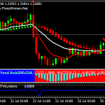 VSD Forex Scalping Strategy
