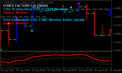volatility-on-the-bar-forex-scalping-strategy
