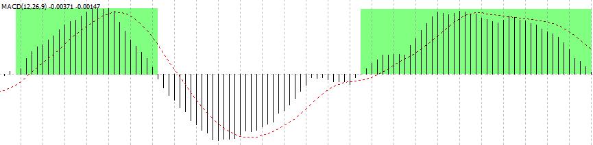 Forex-1-2-3-strategie-preț-acțiune-2