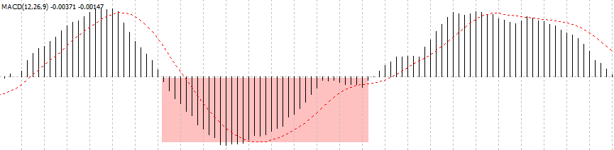 Forex-1-2-3-strategie-preț-acțiune-3