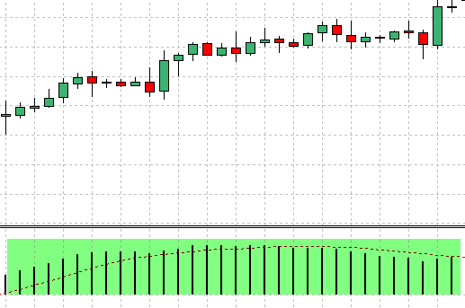 Forex-1-2-3-strategie-preț-acțiune-6