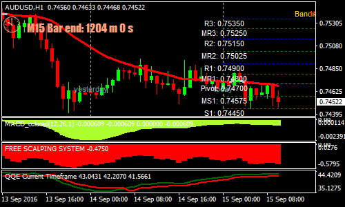 forex strategies for scalping