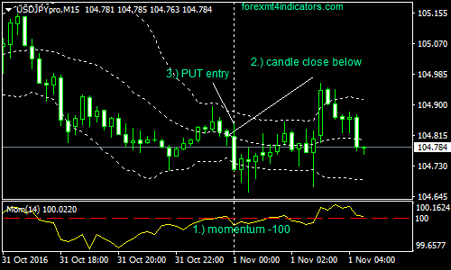 Free binary options simulator software to trading signals forex signals